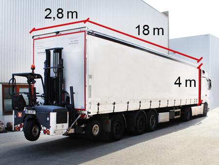 LKW_Containerabmessungen